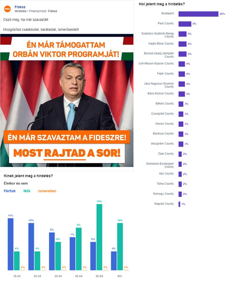 Fidesz kreativ példa